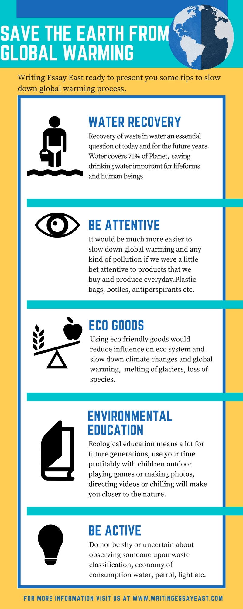 Controversial Essay Topics For Research Paper  Warming And Climate Changes Can Be Explained With Social Unrest Of  Changes That People Provoked Writing Essays On Global Changes Will  Deffinitely  Business Essay Format also Simple Essays In English Educational Infographic On Global Warming Living A Healthy Lifestyle Essay